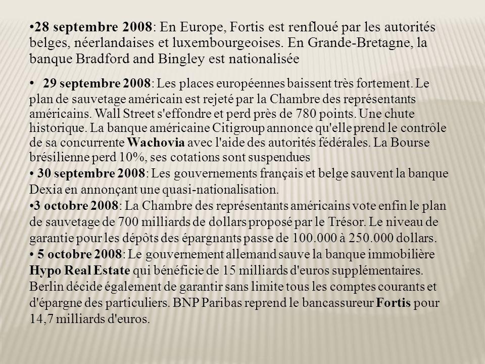 6 octobre 2008: Le plan Paulson ne convaint pas => Nouveau lundi noir .
