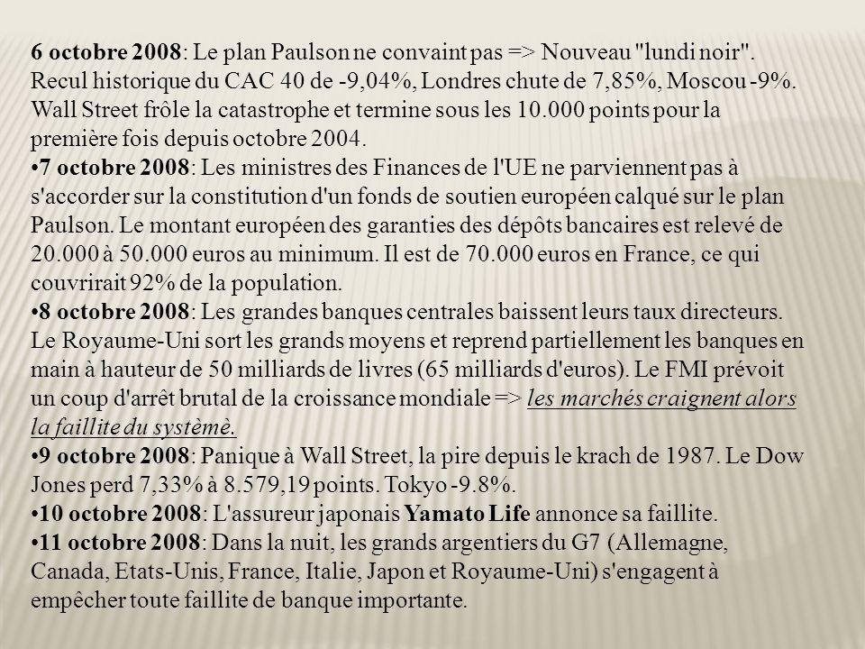12 octobre 2008: Les pays de la zone euro, réunis en sommet de crise à Paris, apporteront leur garantie aux opérations de refinancement des banques jusqu à la fin 2009.