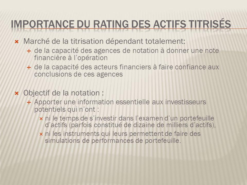 Dans le cas dun portefeuille de crédits hypothécaires : Examen de la qualité du portefeuille : type de client, revenus, situation géographique, ratio prêt/montant emprunté, Etc.