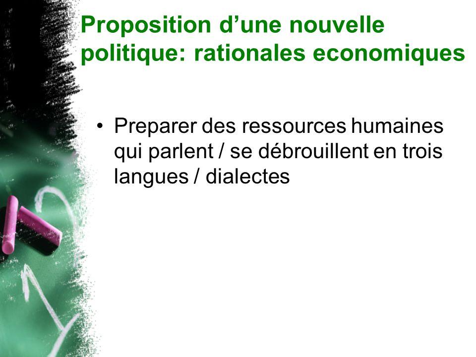 Proposition dune nouvelle politique: rationales economiques Preparer des ressources humaines qui parlent / se débrouillent en trois langues / dialectes