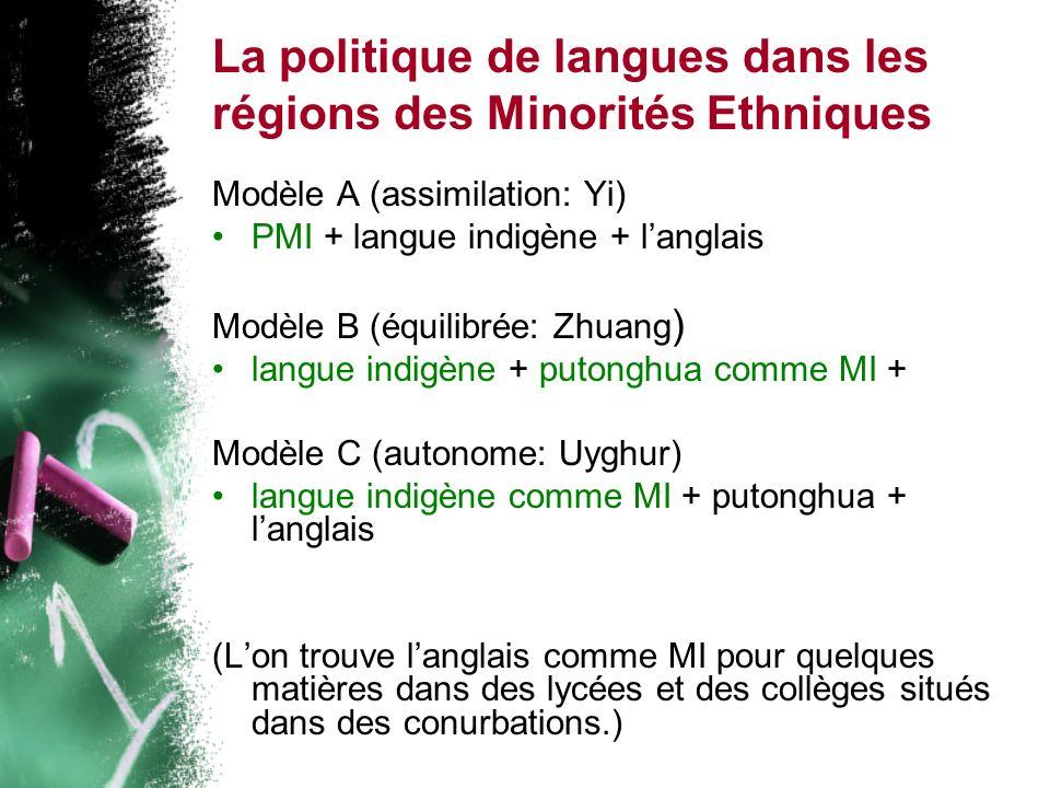 La politique de langues dans les régions des Minorités Ethniques Modèle A (assimilation: Yi) PMI + langue indigène + langlais Modèle B (équilibrée: Zhuang ) langue indigène + putonghua comme MI + Modèle C (autonome: Uyghur) langue indigène comme MI + putonghua + langlais (Lon trouve langlais comme MI pour quelques matières dans des lycées et des collèges situés dans des conurbations.)