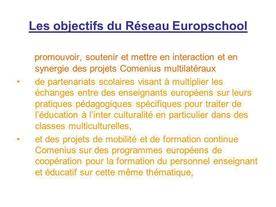 Les objectifs du Réseau Europschool promouvoir, soutenir et mettre en interaction et en synergie des projets Comenius multilatéraux de partenariats sc