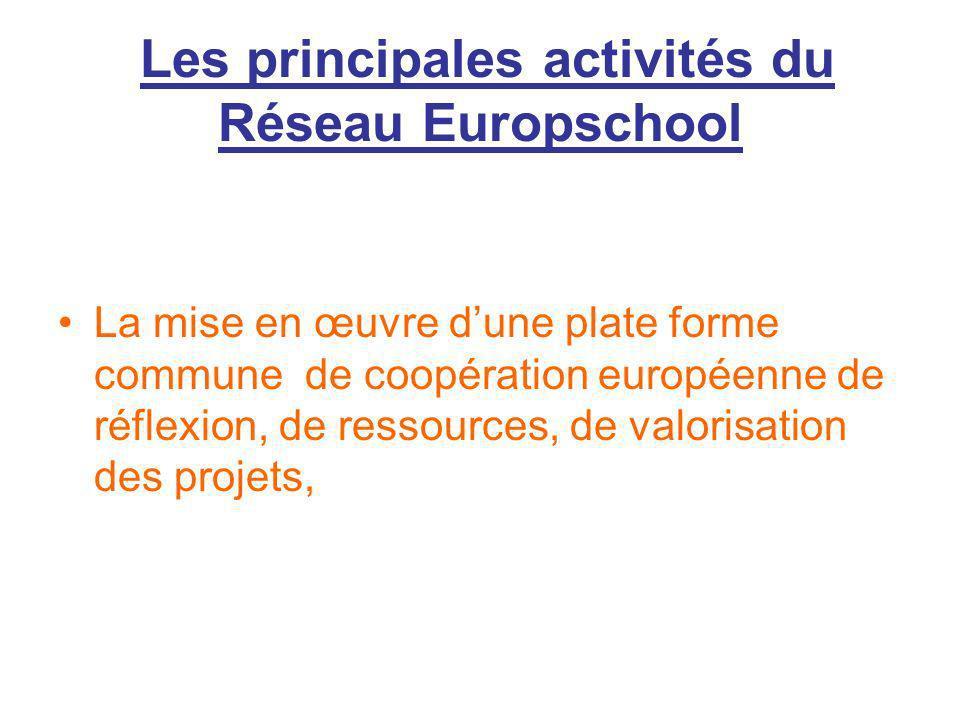 Les principales activités du Réseau Europschool La mise en œuvre dune plate forme commune de coopération européenne de réflexion, de ressources, de va
