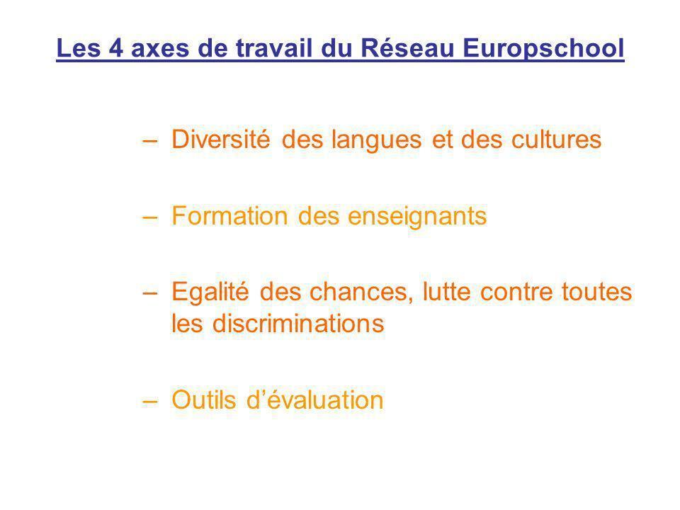 Les 4 axes de travail du Réseau Europschool –Diversité des langues et des cultures –Formation des enseignants –Egalité des chances, lutte contre toute