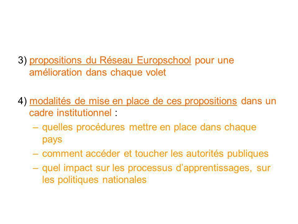 3) propositions du Réseau Europschool pour une amélioration dans chaque volet 4) modalités de mise en place de ces propositions dans un cadre institut