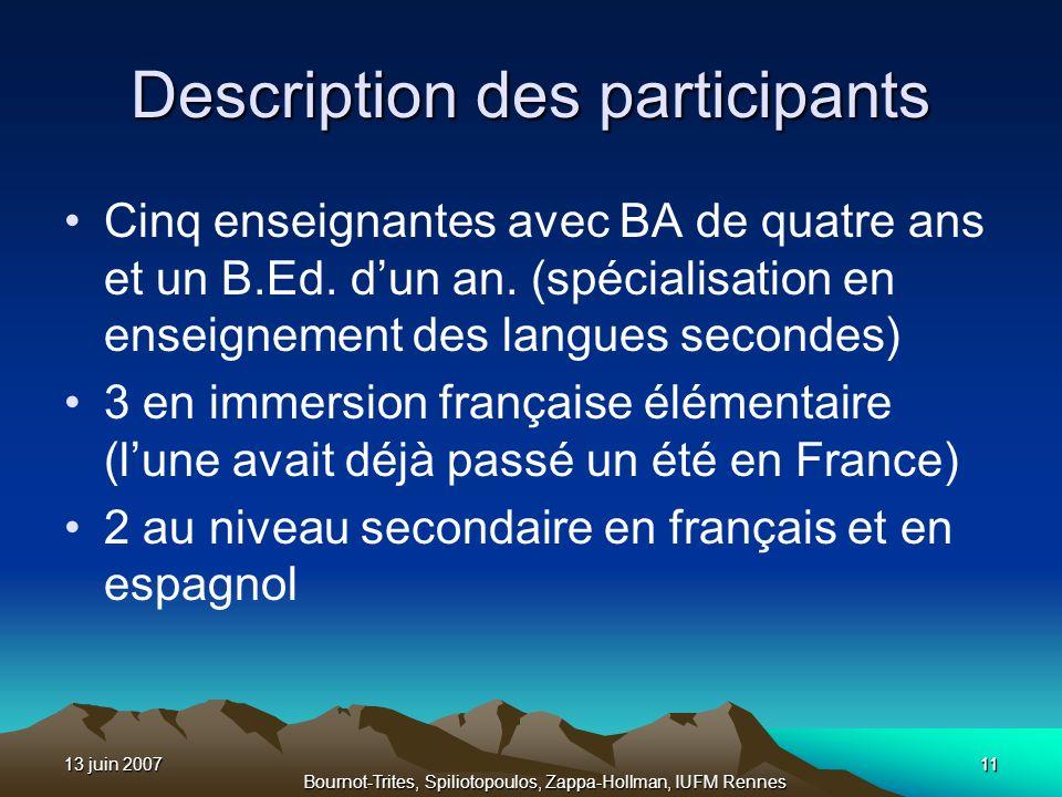 13 juin 200711 Bournot-Trites, Spiliotopoulos, Zappa-Hollman, IUFM Rennes 11 Description des participants Cinq enseignantes avec BA de quatre ans et u
