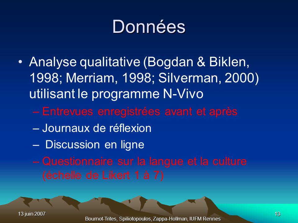 13 juin 200713 Bournot-Trites, Spiliotopoulos, Zappa-Hollman, IUFM Rennes 13 Données Analyse qualitative (Bogdan & Biklen, 1998; Merriam, 1998; Silver