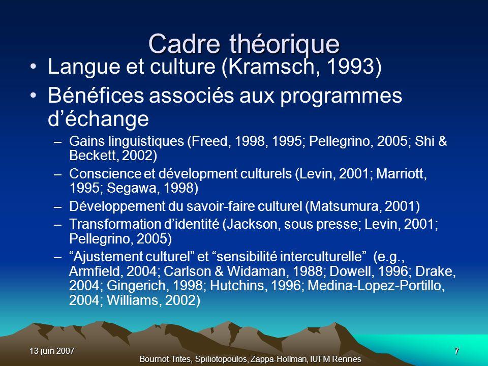 13 juin 20077 Bournot-Trites, Spiliotopoulos, Zappa-Hollman, IUFM Rennes 7 Cadre théorique Langue et culture (Kramsch, 1993) Bénéfices associés aux pr