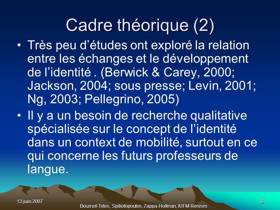 13 juin 20079 Bournot-Trites, Spiliotopoulos, Zappa-Hollman, IUFM Rennes 9 MÉTHODE Participants étudiés Année 1Année 2 ReimsTarragoneReimsTarragone Participants 2131