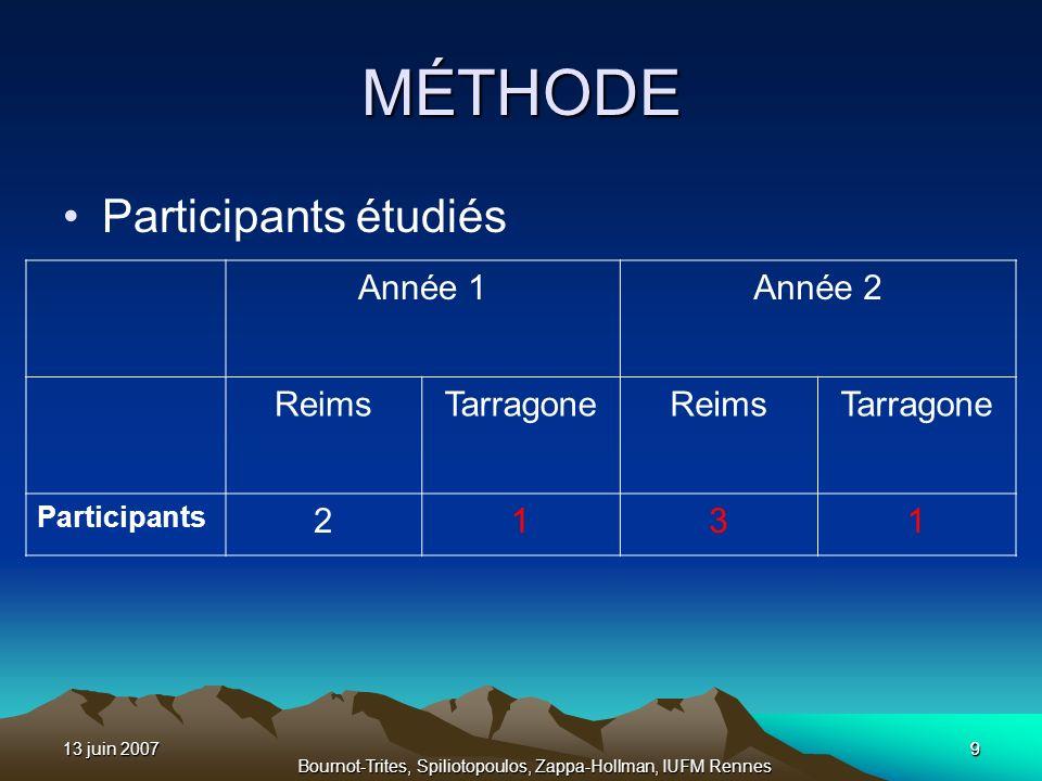13 juin 20079 Bournot-Trites, Spiliotopoulos, Zappa-Hollman, IUFM Rennes 9 MÉTHODE Participants étudiés Année 1Année 2 ReimsTarragoneReimsTarragone Pa
