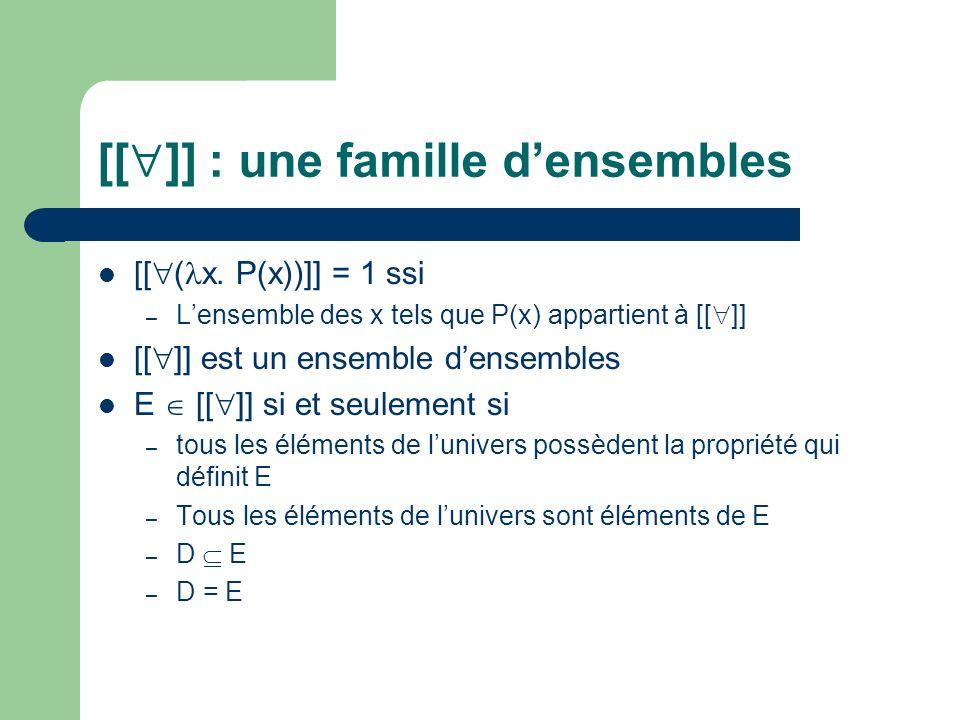 [[ ]] = {D} Donc [[ ]] est lensemble des ensembles qui contiennent lunivers D Il ny a quun seul tel ensemble: cest D lui- même Donc [[ ]] est un ensemble densembles qui ne contient quun seul élément: D [[ ]] = {D}
