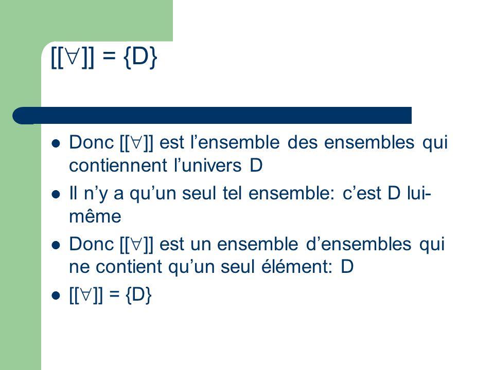 Extension Définition : Un déterminant représenté par une relation binaire Q sur les parties dun univers D est dit satisfaire la propriété dextension si pour tous A, B E E, Q E (A, B) Q E (A, B), où Q E désigne la restriction de Q aux intersections des parties de D avec E On na besoin de connaître que A B