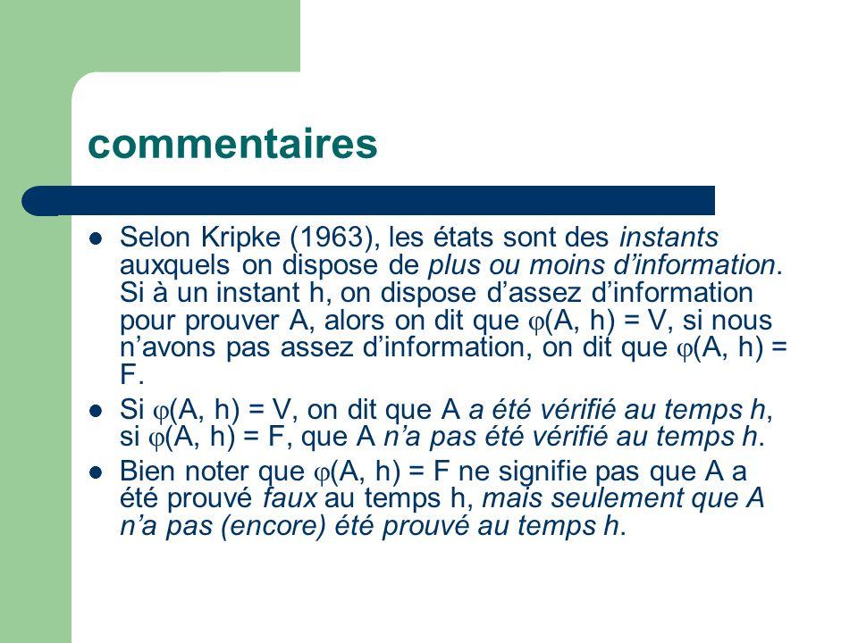 commentaires Selon Kripke (1963), les états sont des instants auxquels on dispose de plus ou moins dinformation. Si à un instant h, on dispose dassez