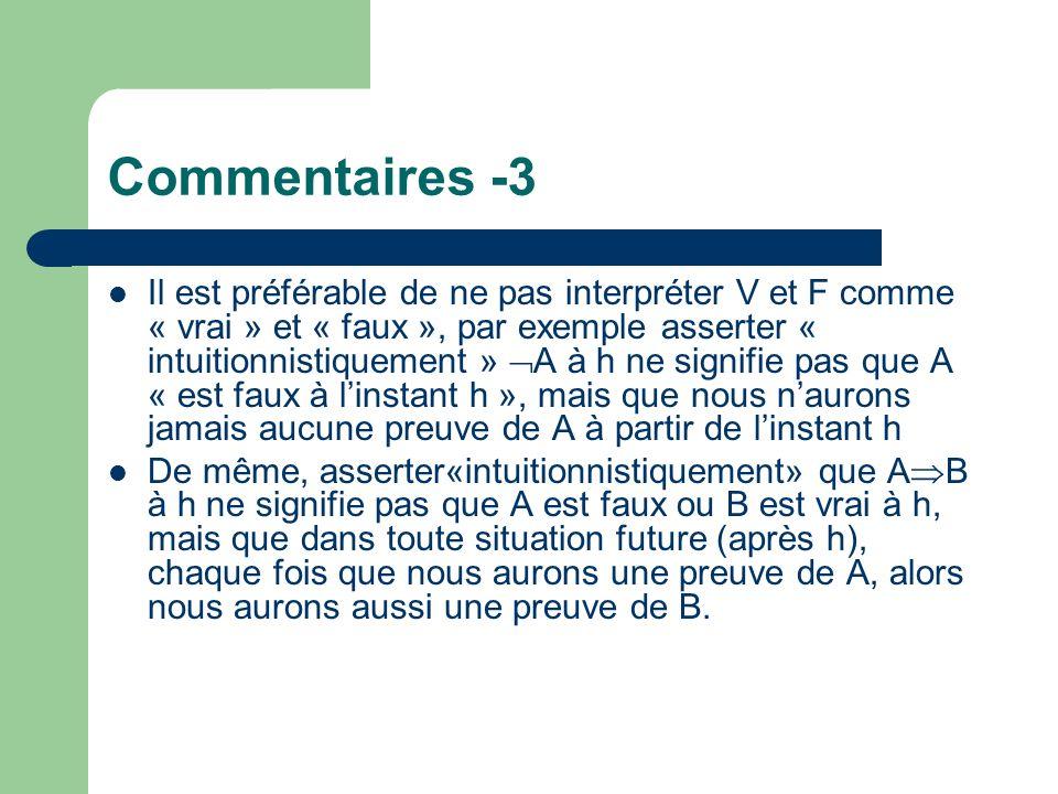 Commentaires -3 Il est préférable de ne pas interpréter V et F comme « vrai » et « faux », par exemple asserter « intuitionnistiquement » A à h ne sig