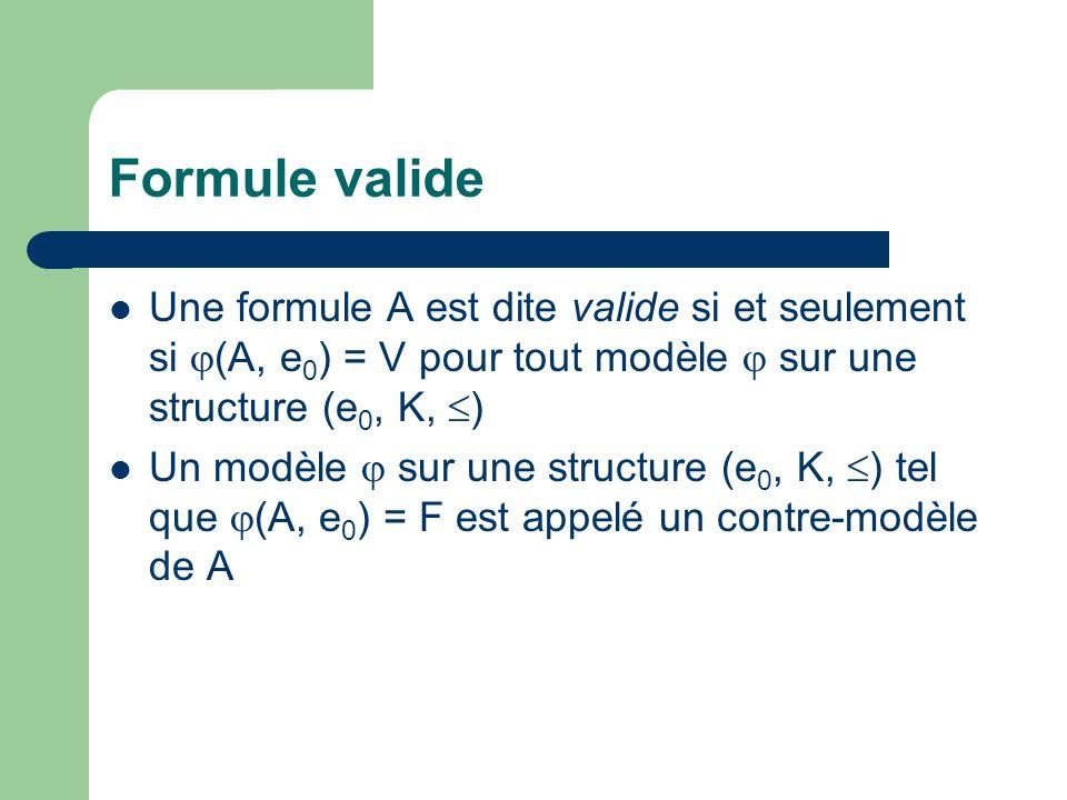 Formule valide Une formule A est dite valide si et seulement si (A, e 0 ) = V pour tout modèle sur une structure (e 0, K, ) Un modèle sur une structur