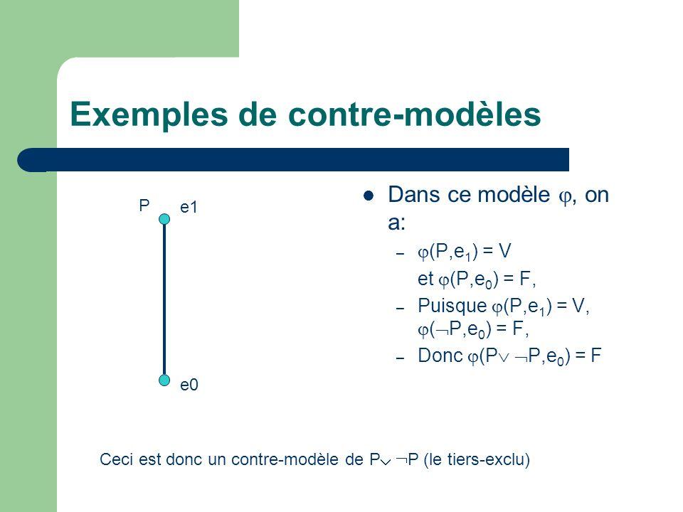 Exemples de contre-modèles Dans ce modèle, on a: – (P,e 1 ) = V et (P,e 0 ) = F, – Puisque (P,e 1 ) = V, ( P,e 0 ) = F, – Donc (P P,e 0 ) = F e0 e1 P