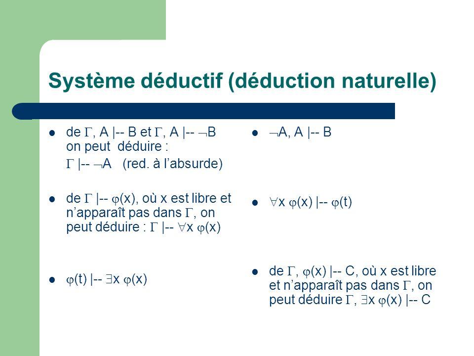Modèle de Kripke On définit une structure comme un triplet (e 0, K, ) où K est un ensemble, e 0 un élément de K et une relation réflexive et transitive (un préordre) sur K Soit P un ensemble de variables propositionnelles, un modèle intuitionniste sur (e 0, K, ) est une fonction : : P K {V, F} telle que: – Si (p, h) = V et si h h, alors (p, h) = V