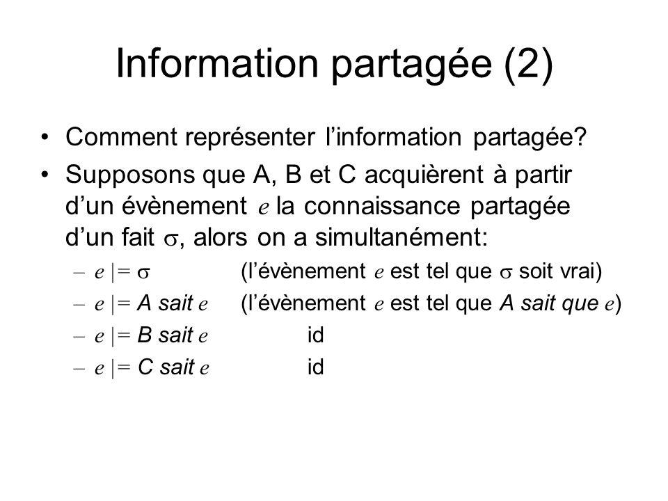 Information partagée (2) Comment représenter linformation partagée.