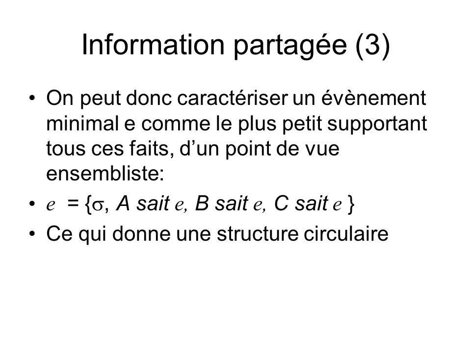 On peut donc caractériser un évènement minimal e comme le plus petit supportant tous ces faits, dun point de vue ensembliste: e = {, A sait e, B sait e, C sait e } Ce qui donne une structure circulaire Information partagée (3)
