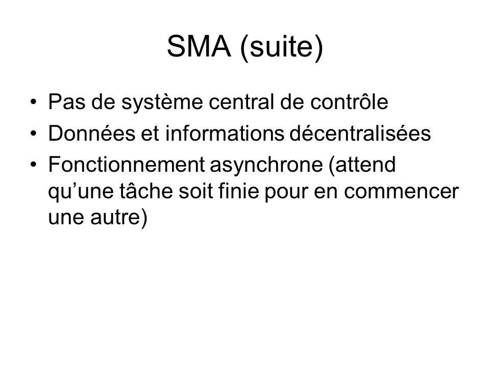 SMA (suite) Pas de système central de contrôle Données et informations décentralisées Fonctionnement asynchrone (attend quune tâche soit finie pour en commencer une autre)