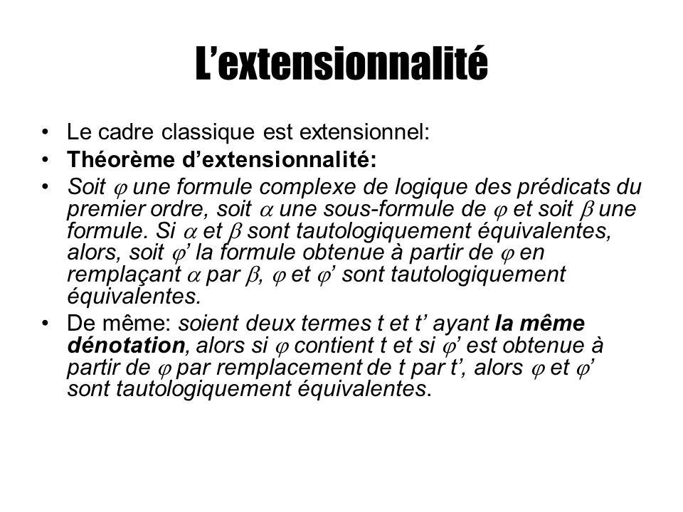 Lextensionnalité Le cadre classique est extensionnel: Théorème dextensionnalité: Soit une formule complexe de logique des prédicats du premier ordre,