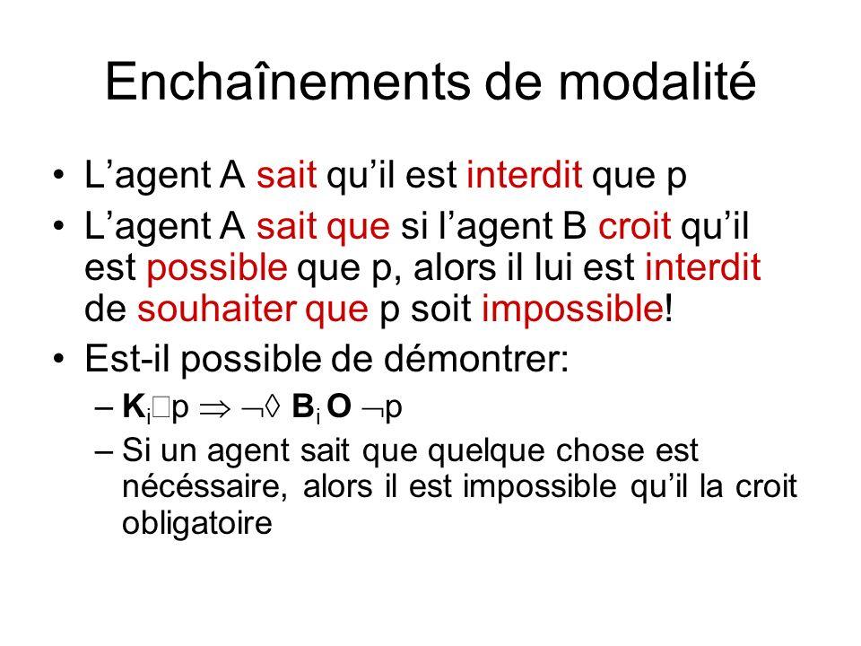 Lagent A sait quil est interdit que p Lagent A sait que si lagent B croit quil est possible que p, alors il lui est interdit de souhaiter que p soit impossible.