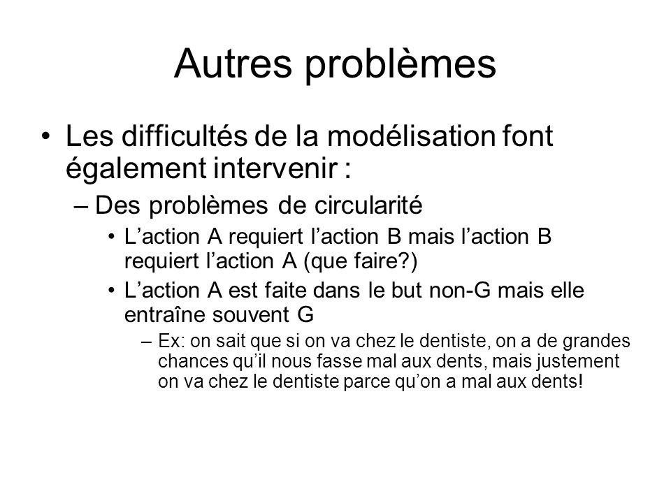 Autres problèmes Les difficultés de la modélisation font également intervenir : –Des problèmes de circularité Laction A requiert laction B mais lactio