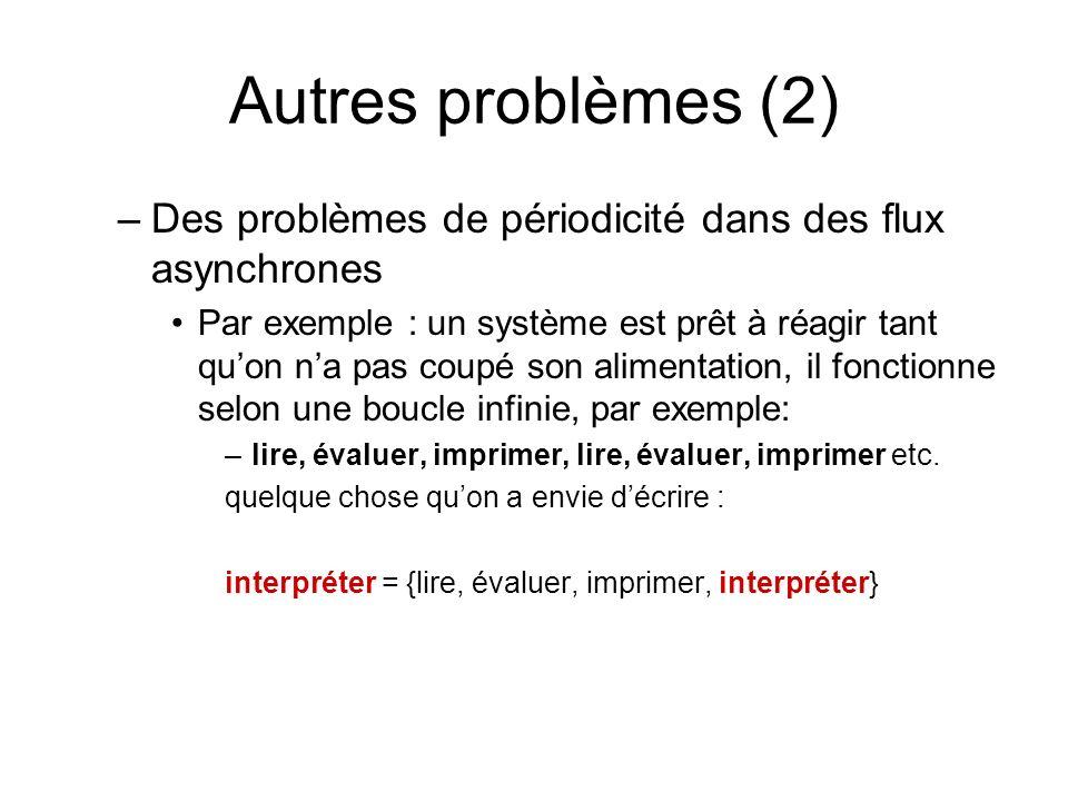 Autres problèmes (2) –Des problèmes de périodicité dans des flux asynchrones Par exemple : un système est prêt à réagir tant quon na pas coupé son alimentation, il fonctionne selon une boucle infinie, par exemple: –lire, évaluer, imprimer, lire, évaluer, imprimer etc.