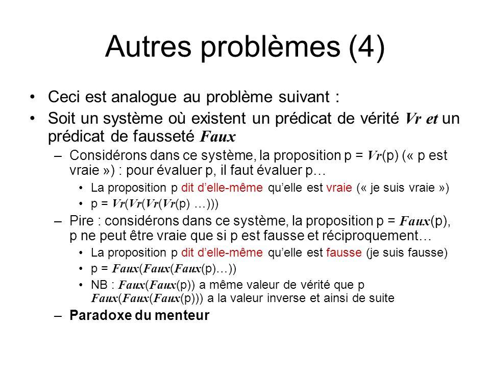 Autres problèmes (4) Ceci est analogue au problème suivant : Soit un système où existent un prédicat de vérité Vr et un prédicat de fausseté Faux –Considérons dans ce système, la proposition p = Vr (p) (« p est vraie ») : pour évaluer p, il faut évaluer p… La proposition p dit delle-même quelle est vraie (« je suis vraie ») p = Vr ( Vr ( Vr ( Vr (p) …))) –Pire : considérons dans ce système, la proposition p = Faux (p), p ne peut être vraie que si p est fausse et réciproquement… La proposition p dit delle-même quelle est fausse (je suis fausse) p = Faux ( Faux ( Faux (p)…)) NB : Faux ( Faux (p)) a même valeur de vérité que p Faux ( Faux ( Faux (p))) a la valeur inverse et ainsi de suite –Paradoxe du menteur