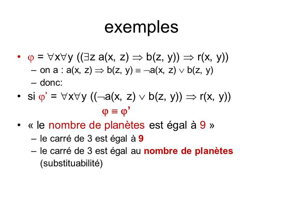 exemples = x y (( z a(x, z) b(z, y)) r(x, y)) –on a : a(x, z) b(z, y) a(x, z) b(z, y) –donc: si = x y (( a(x, z) b(z, y)) r(x, y)) « le nombre de planètes est égal à 9 » –le carré de 3 est égal à 9 –le carré de 3 est égal au nombre de planètes (substituabilité)