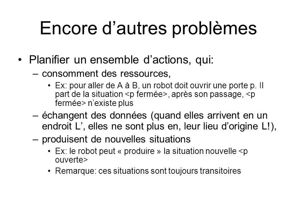 Encore dautres problèmes Planifier un ensemble dactions, qui: –consomment des ressources, Ex: pour aller de A à B, un robot doit ouvrir une porte p.