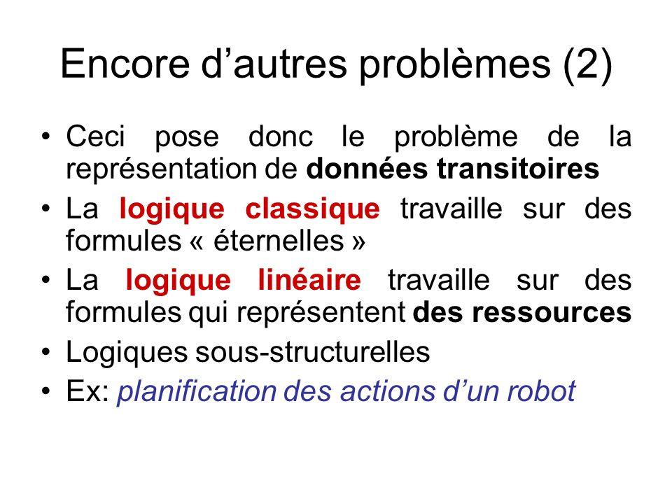 Ceci pose donc le problème de la représentation de données transitoires La logique classique travaille sur des formules « éternelles » La logique linéaire travaille sur des formules qui représentent des ressources Logiques sous-structurelles Ex: planification des actions dun robot Encore dautres problèmes (2)