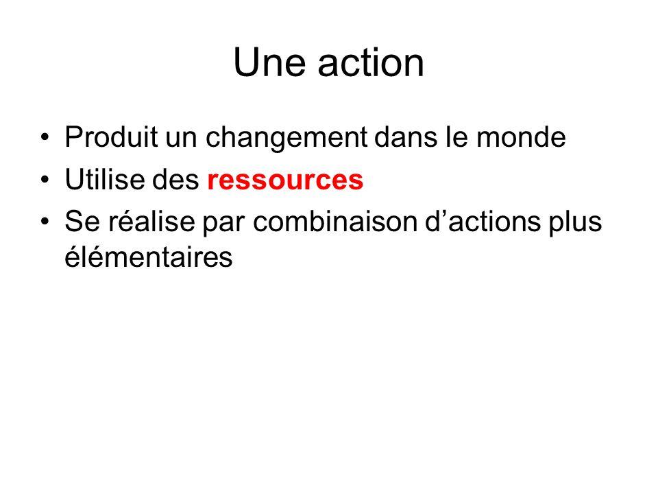 Une action Produit un changement dans le monde Utilise des ressources Se réalise par combinaison dactions plus élémentaires