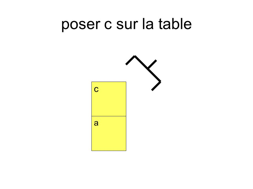 a c poser c sur la table