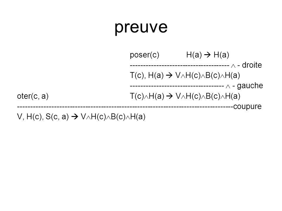 preuve poser(c)H(a) H(a) -------------------------------------- - droite T(c), H(a) V H(c) B(c) H(a) ------------------------------------ - gauche oter(c, a)T(c) H(a) V H(c) B(c) H(a) -----------------------------------------------------------------------------------coupure V, H(c), S(c, a) V H(c) B(c) H(a)