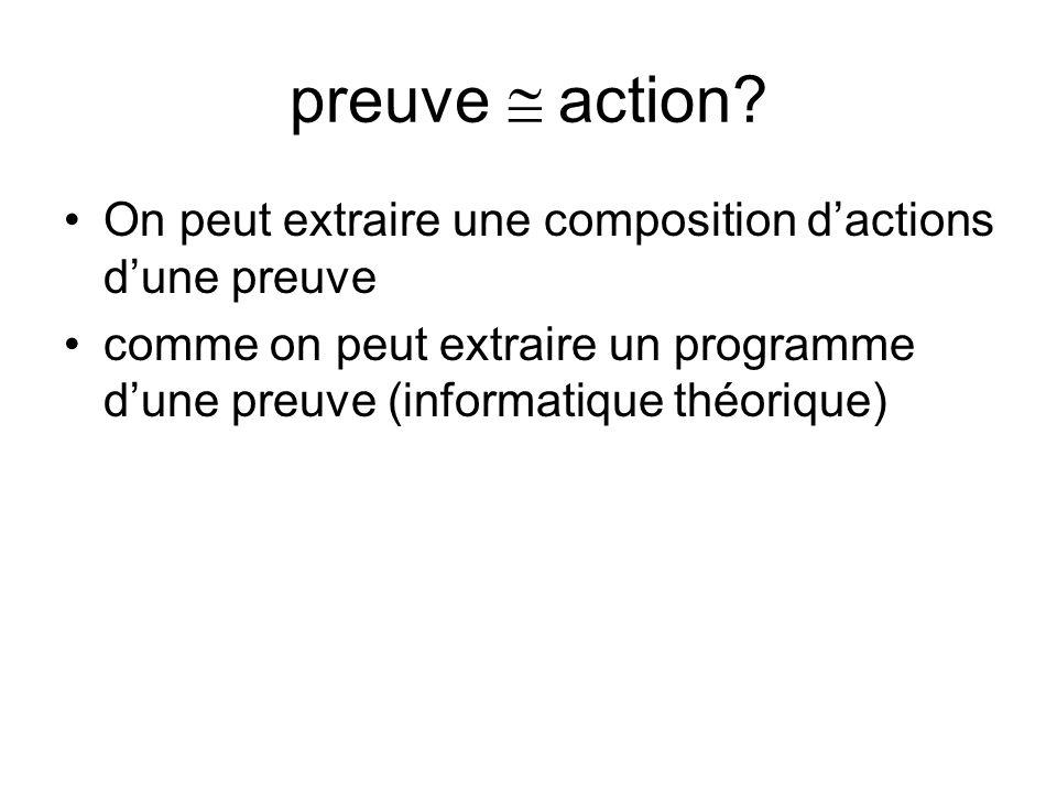 preuve action? On peut extraire une composition dactions dune preuve comme on peut extraire un programme dune preuve (informatique théorique)