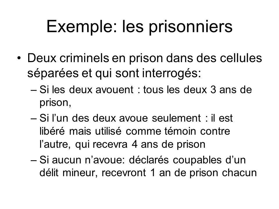 Exemple: les prisonniers Deux criminels en prison dans des cellules séparées et qui sont interrogés: –Si les deux avouent : tous les deux 3 ans de pri
