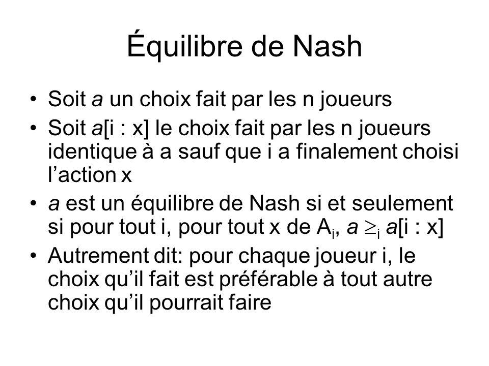 Équilibre de Nash Soit a un choix fait par les n joueurs Soit a[i : x] le choix fait par les n joueurs identique à a sauf que i a finalement choisi laction x a est un équilibre de Nash si et seulement si pour tout i, pour tout x de A i, a i a[i : x] Autrement dit: pour chaque joueur i, le choix quil fait est préférable à tout autre choix quil pourrait faire
