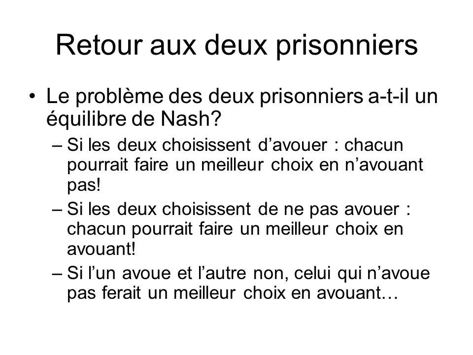Retour aux deux prisonniers Le problème des deux prisonniers a-t-il un équilibre de Nash? –Si les deux choisissent davouer : chacun pourrait faire un
