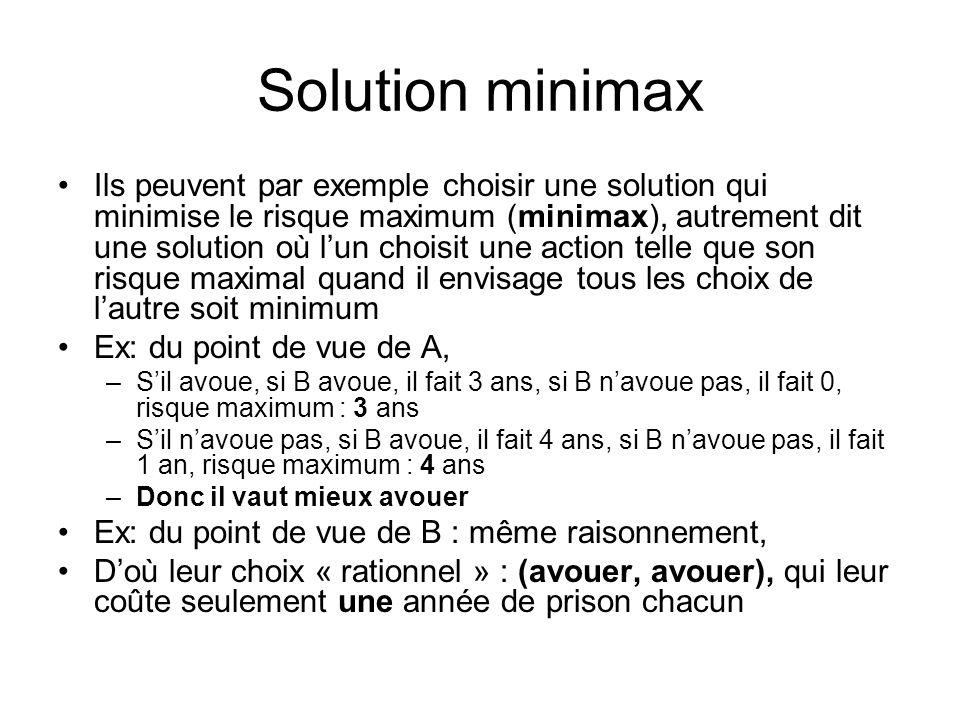 Solution minimax Ils peuvent par exemple choisir une solution qui minimise le risque maximum (minimax), autrement dit une solution où lun choisit une action telle que son risque maximal quand il envisage tous les choix de lautre soit minimum Ex: du point de vue de A, –Sil avoue, si B avoue, il fait 3 ans, si B navoue pas, il fait 0, risque maximum : 3 ans –Sil navoue pas, si B avoue, il fait 4 ans, si B navoue pas, il fait 1 an, risque maximum : 4 ans –Donc il vaut mieux avouer Ex: du point de vue de B : même raisonnement, Doù leur choix « rationnel » : (avouer, avouer), qui leur coûte seulement une année de prison chacun