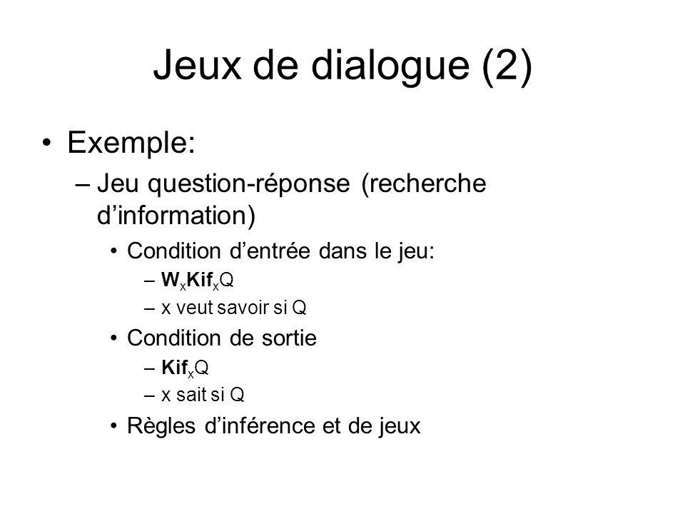 Exemple: –Jeu question-réponse (recherche dinformation) Condition dentrée dans le jeu: –W x Kif x Q –x veut savoir si Q Condition de sortie –Kif x Q –x sait si Q Règles dinférence et de jeux Jeux de dialogue (2)