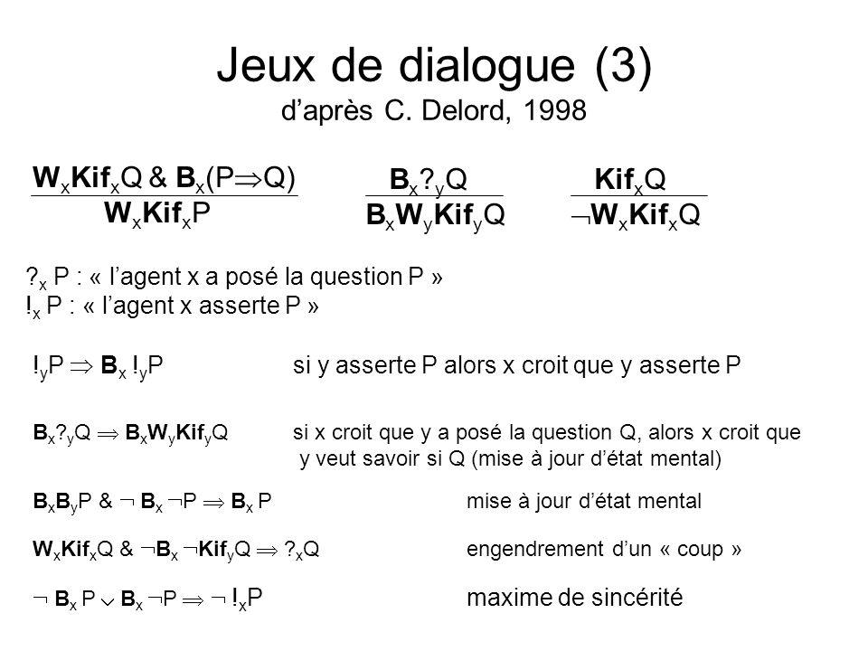 Jeux de dialogue (3) daprès C. Delord, 1998 W x Kif x Q & B x (P Q) W x Kif x P B x ? y Q B x W y Kif y Q Kif x Q W x Kif x Q ? x P : « lagent x a pos