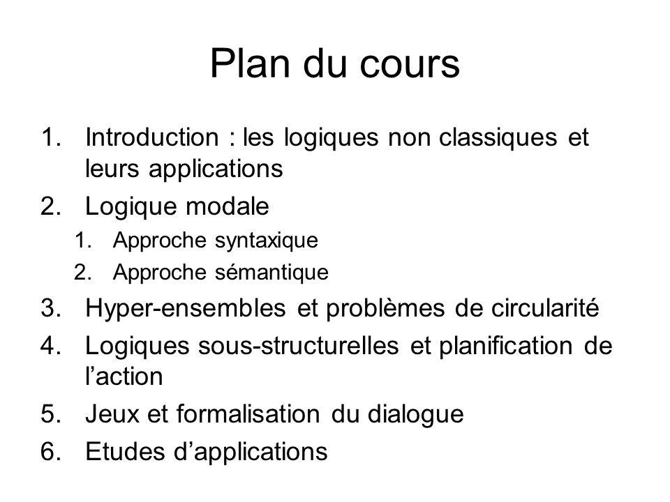 Plan du cours 1.Introduction : les logiques non classiques et leurs applications 2.Logique modale 1.Approche syntaxique 2.Approche sémantique 3.Hyper-