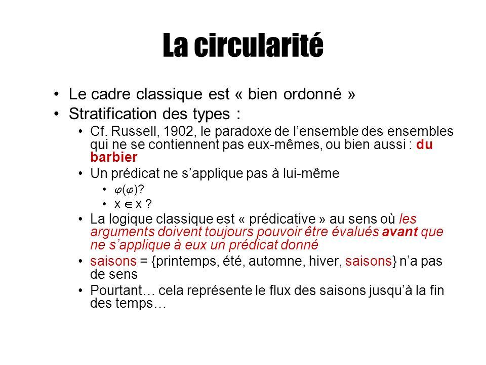 La circularité Le cadre classique est « bien ordonné » Stratification des types : Cf. Russell, 1902, le paradoxe de lensemble des ensembles qui ne se