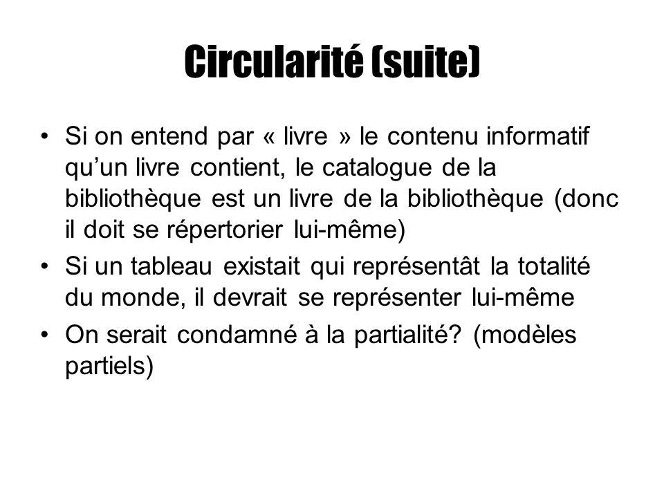 Circularité (suite) Si on entend par « livre » le contenu informatif quun livre contient, le catalogue de la bibliothèque est un livre de la bibliothè