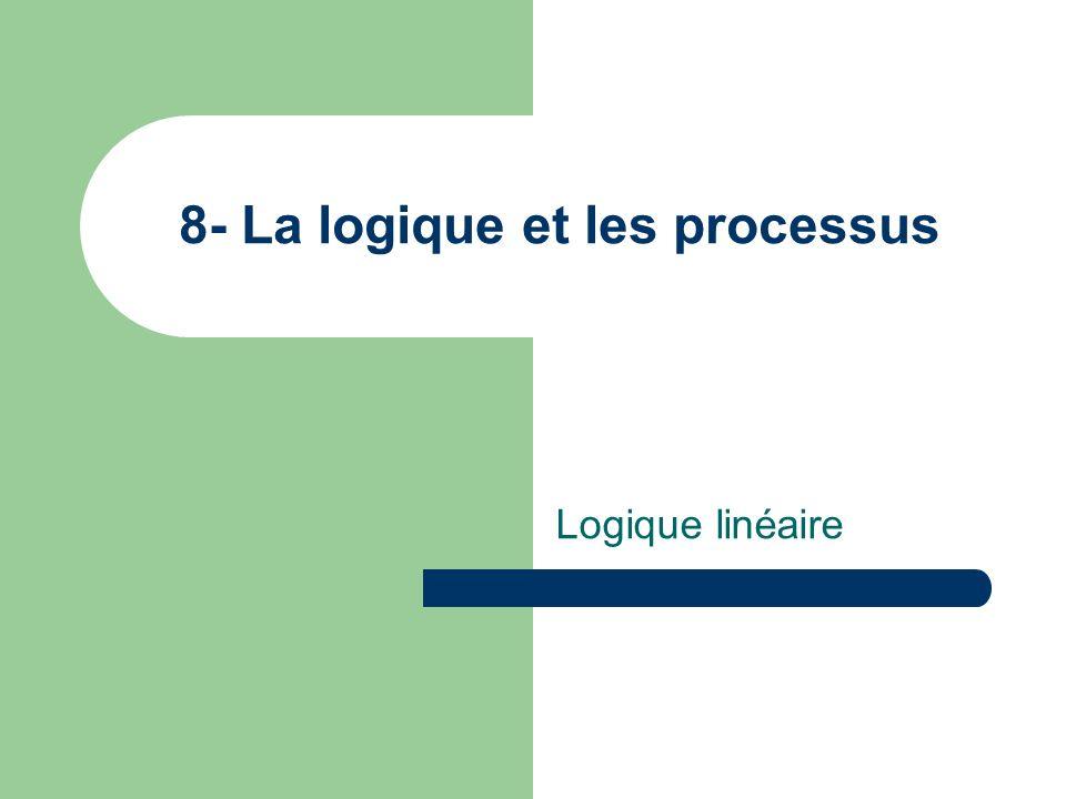 8- La logique et les processus Logique linéaire