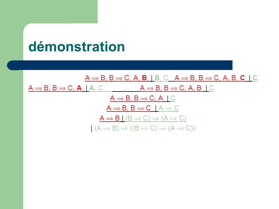 démonstration A B, B C, A, B | B, C A B, B C, A, B, C | C A B, B C, A | A, CA B, B C, A, B | C A B, B C, A | C A B, B C | A C A B | (B C) (A C) | (A B) ((B C) (A C))