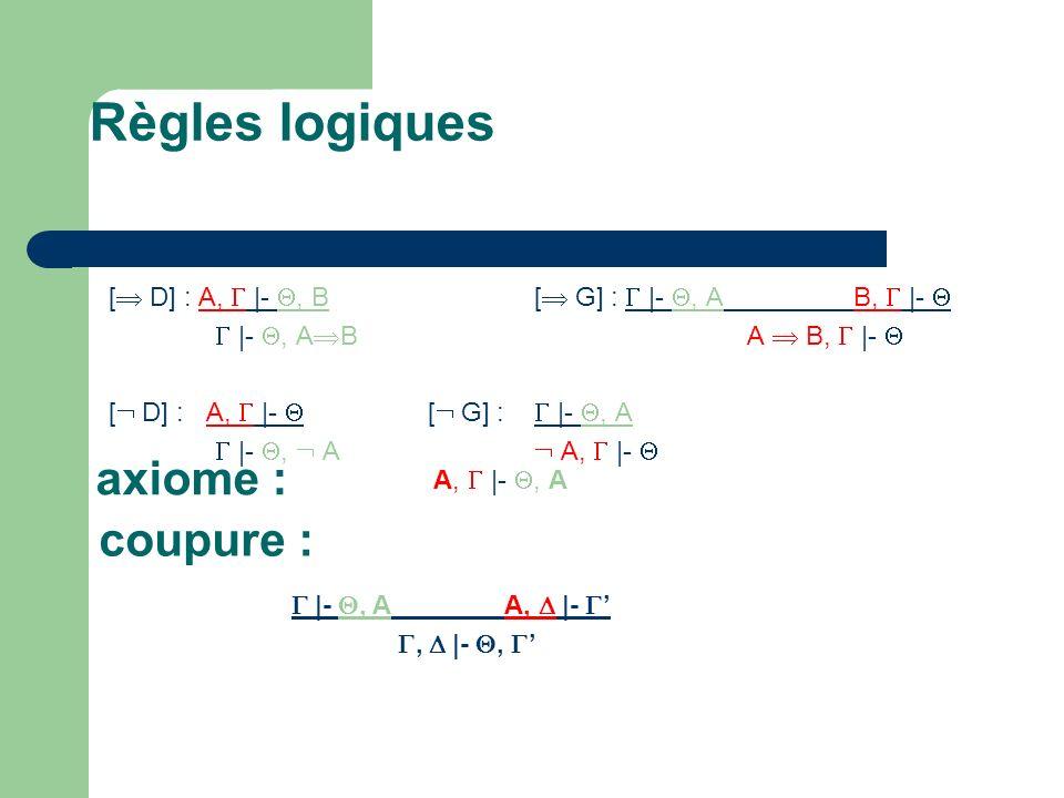 axiome : [ D] : A, |-, B[ G] : |-, AB, |- |-, A B A B, |- [ D] : A, |- [ G] : |-, A |-, A A, |- Règles logiques A, |-, A coupure : |-, AA, |-, |-,