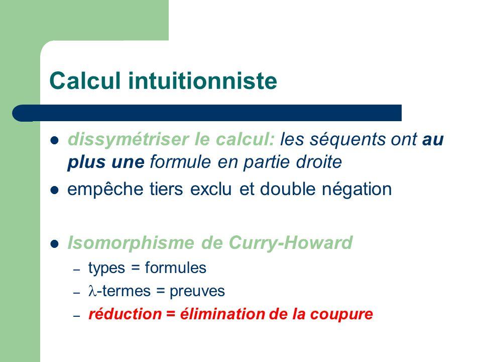 Calcul intuitionniste dissymétriser le calcul: les séquents ont au plus une formule en partie droite empêche tiers exclu et double négation Isomorphisme de Curry-Howard – types = formules – -termes = preuves – réduction = élimination de la coupure