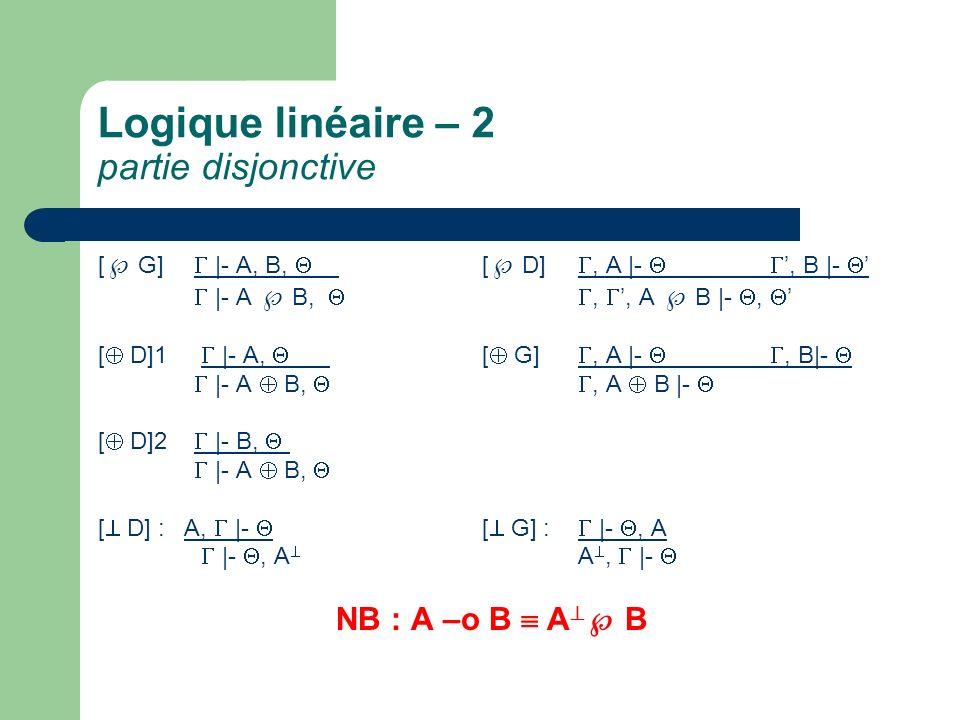 Logique linéaire – 2 partie disjonctive [ G] |- A, B, [ D], A |-, B |- |- A B,,, A B |-, [ D]1 |- A, [ G], A |-, B|- |- A B,, A B |- [ D]2 |- B, |- A B, [ D] : A, |- [ G] : |-, A |-, A A, |- NB : A –o B A B